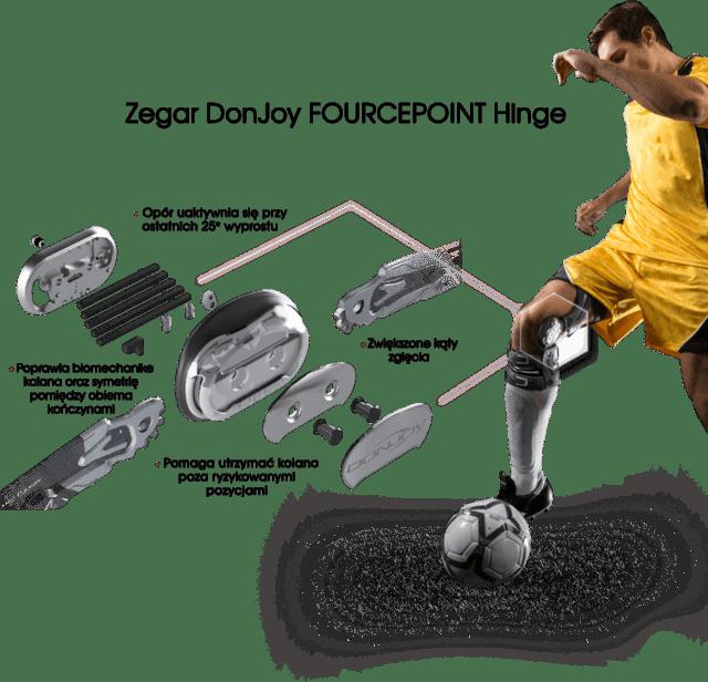 DONJOY Armor FourcePoint™ Orteza funkcjonalna kolana
