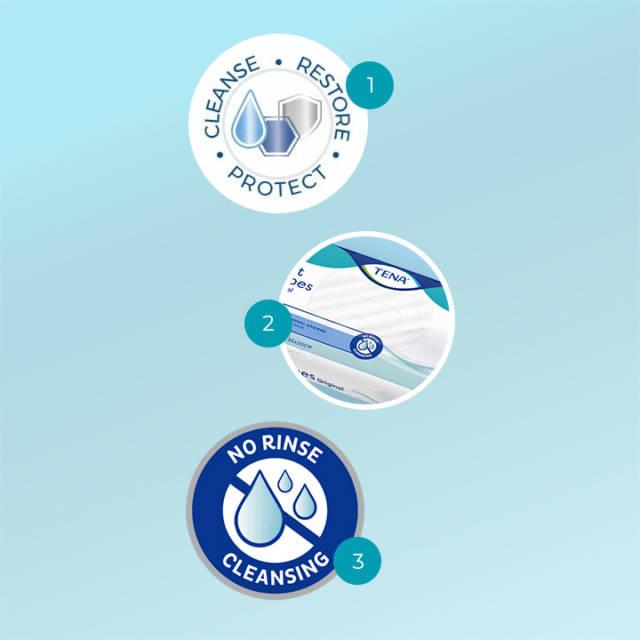 TENA Wet Wipes – chusteczki oczyszczające