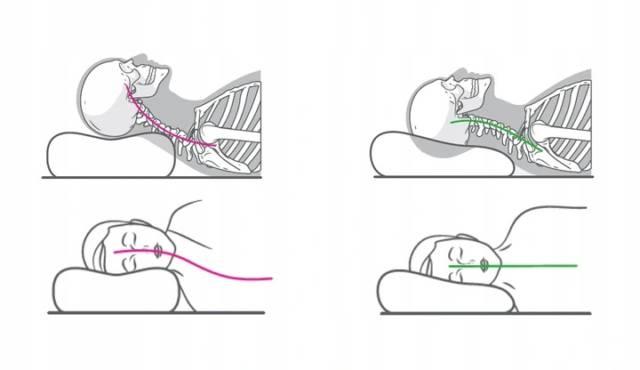 OROMED Poduszka ortopedyczna chłodzącym wkładem żelowym ORO-RELAX GEL